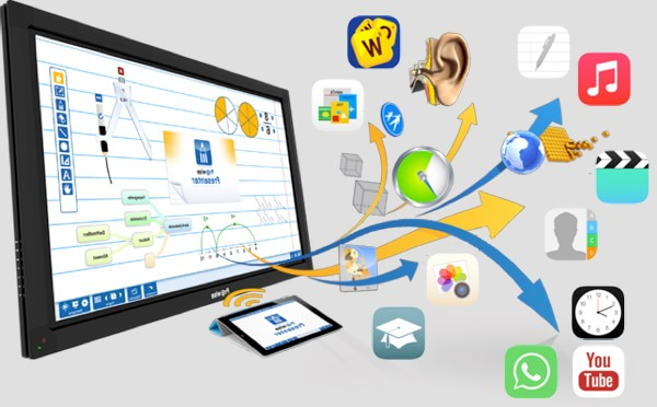 Программы интерактивное обучение английскому